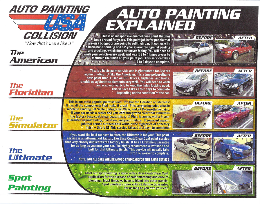 Affordable Auto Painting Auto Painting Usa